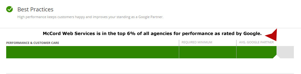 McCord Web Services is rated in the top 6% of all Google Partners.