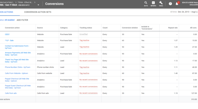 Deciding Your Conversions Makes or Breaks Your Google Ads Success